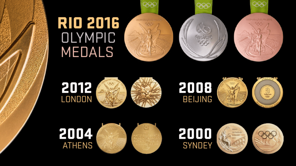 olympic medals 2